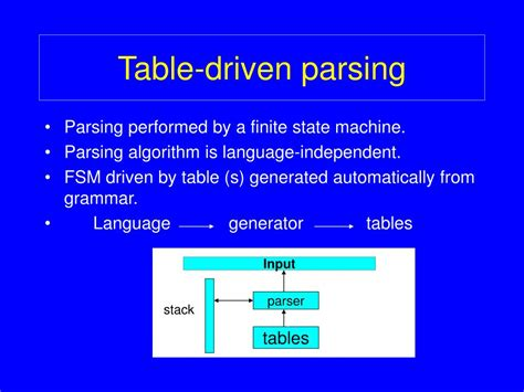 PPT - Table-driven parsing PowerPoint Presentation, free