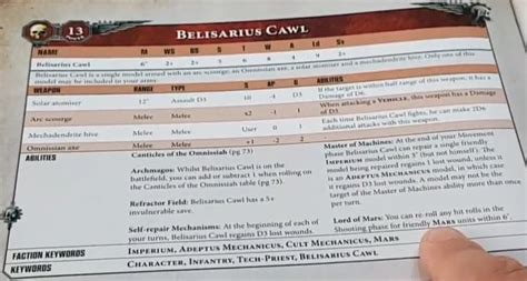 Ad Mech Codex Unit & Point Cost Changes - Spikey Bits